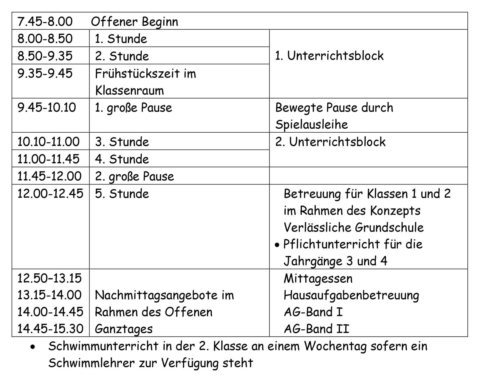 Waldschule Berumerfehn - Schulprogramm